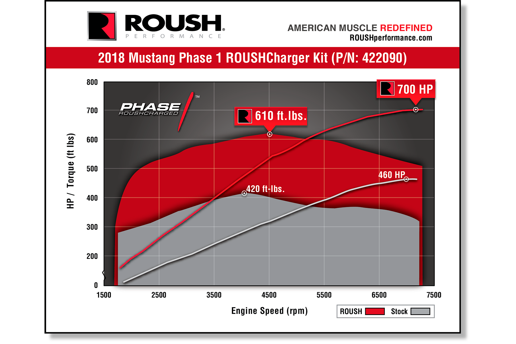 roush-ford-performance-supercharger-03