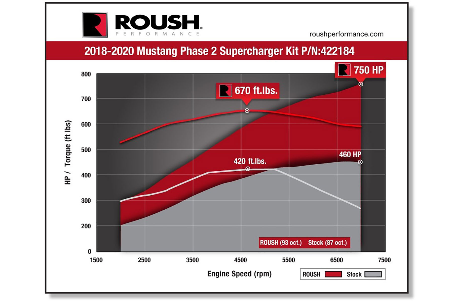 roush-ford-performance-supercharger-04